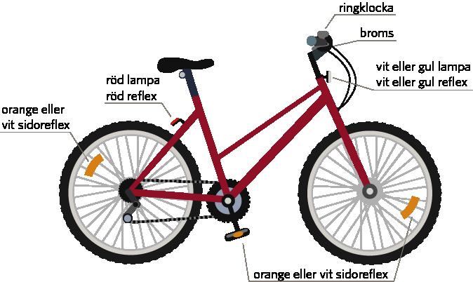 cykel_750px